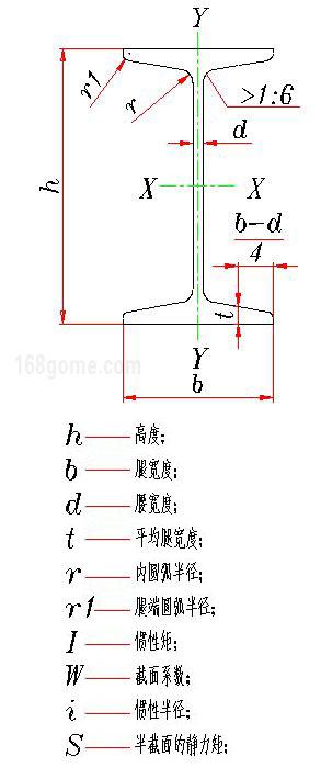 tip122功放电路图